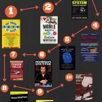 Bestselling Poker Books